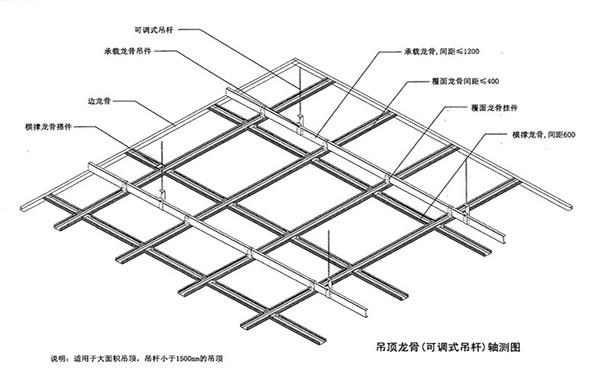 矿棉板吊顶施工工艺十大步骤