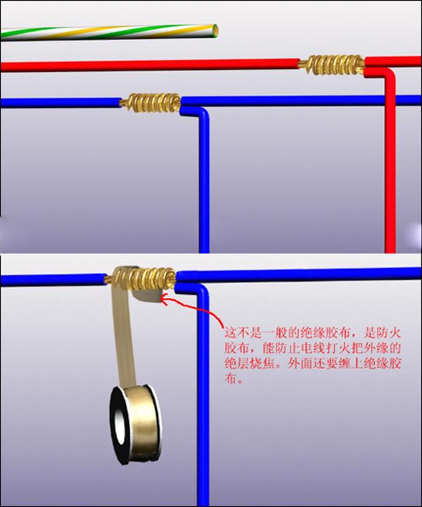 能压四根四平方毫米的电线