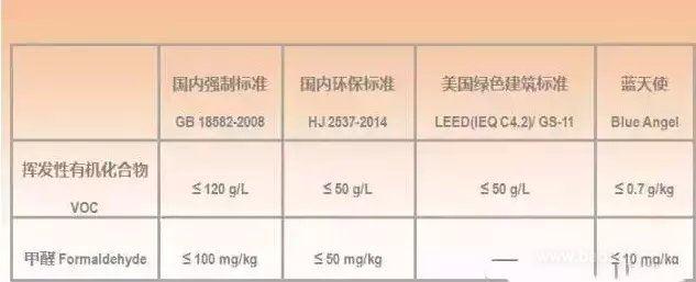 【生活家家居】什么是真正的零VOC乳胶漆?德国DAW集团中国区域总经理亲自告 诉你!
