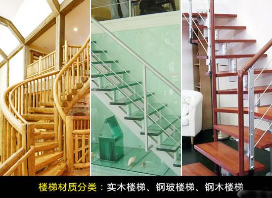 复式楼梯的结构,分类及价格