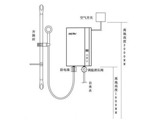 什么是速热电热水器?海尔速热式电热水器