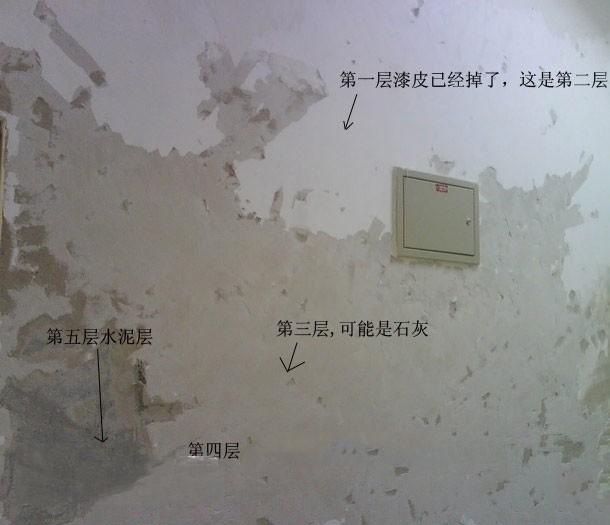 毛坯房装修要不要铲除墙皮?