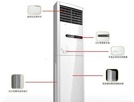 家用柜式空调尺寸是多少