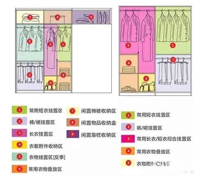 还在为千篇一律的衣柜设计烦恼?