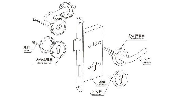 装修时怎么选择门炳、门锁等部件