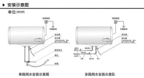 正确安装热水器的方法,有以下安装步骤:        图解电热水器1