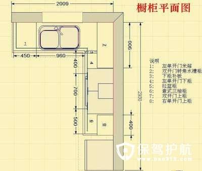 首页 装修攻略  房屋装修 厨房装修 如何选择橱柜的高度       如果你