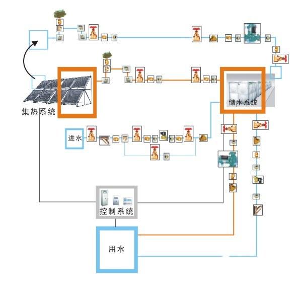皇明太阳能西藏藏木水电站采暖项目由太阳能集热系统、蓄热系统、辅助热源系统、采暖热水和生活热水主管路、控制系统和室内毛细管网采暖系统组成,并有计算机进行远程监控和管理,保障了满足冬季供暖、四季供应热水的需求。下面就和保驾护航网的小编一起来看看皇明太阳能取暖原理吧。