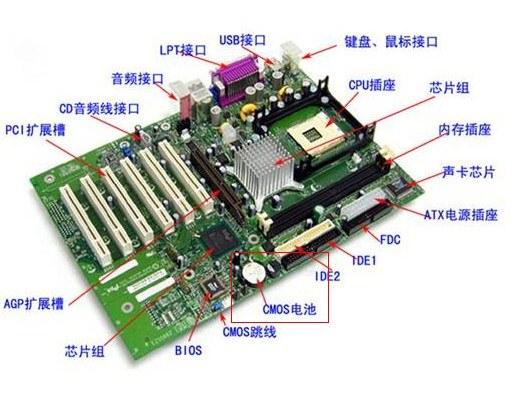 是构成复杂电子系统例如电子计算机的中心或者主电路板.
