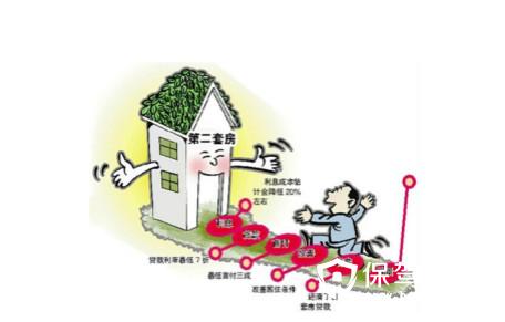 第二套房贷款利率