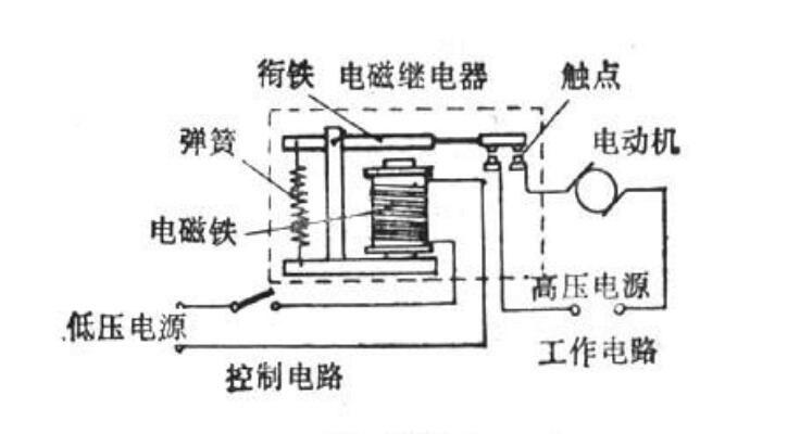 二,延时开关电路的制作        (一)工作原理