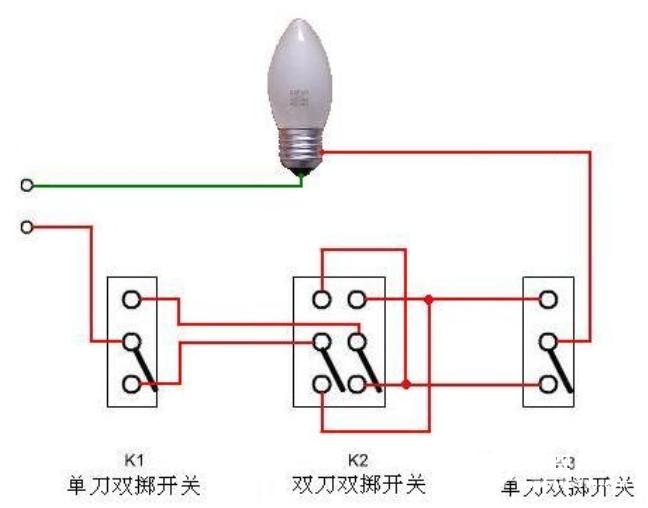 三联开关有三对按键(3个下按键,3个上按键)。上按键也可以通过设置联动对象为两地开关某个设备,无须改动任何线路,就可以轻而易举地实现两地开关功能。   上按键具备联动控制功能,使每一个单、双联、三联开关都变得灵动。比如,任何一个上按键都可以实现两地开关或联动群控或全开全关或紧急呼救等等自定义功能。   以上就是三联开关接线方法图解。相信阅读到这里,您对于三联开关接线有了进一步的认识。想知道更多相关方面的讯息,请关注中国专业装修平台-保驾护航官方网站。