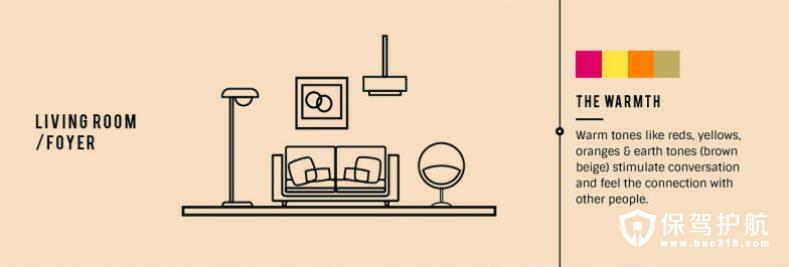 【干货】室内色彩心理学:如何让你的家感觉良好(一)
