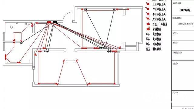 房屋水电装修走线图,电路布线原则 了解下!