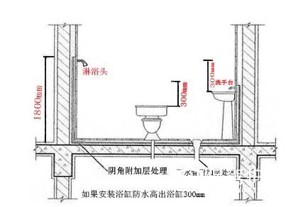 """卫生间防水只做到30cm可以吗?卫生间防水这样做才能""""滴水不漏""""!"""