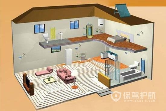 木地板下可不可以装地暖?地暖装什么木地板最好?