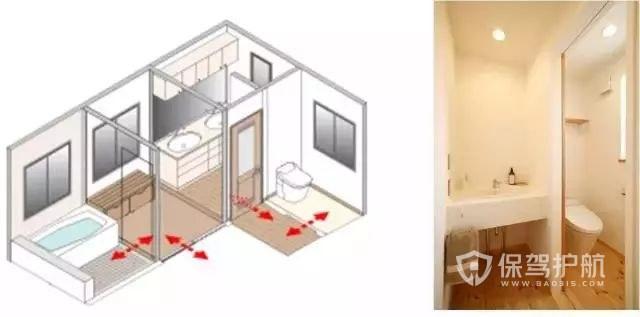 浴室三分離裝修是什么?怎么設計?