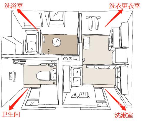 浴室四式分離設計是什么意思?衛生間四式分離怎么設計?