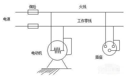 地线带电处理方法,地线为什么会带电?