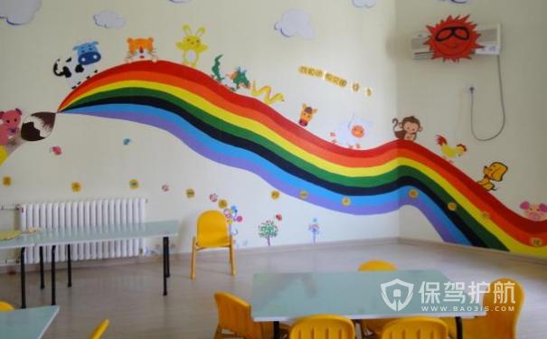 幼儿园墙面设计装修