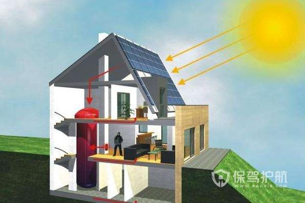 家用太阳能取暖价格多少?家用太阳能取暖好不好?