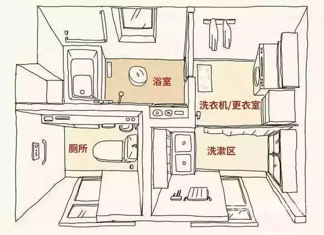 为什么日本卫生间一个顶我们国内5个?网友看完?#21512;?#33410;太牛了