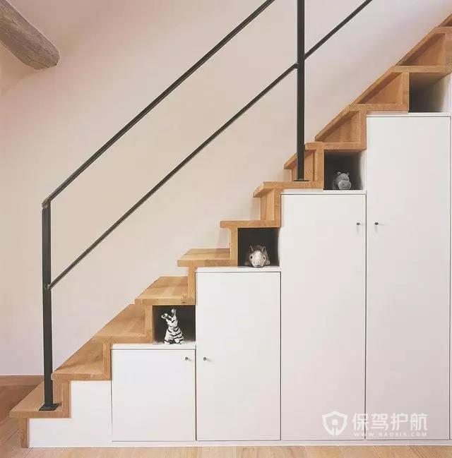 樓梯裝修效果圖-保駕護航裝修網