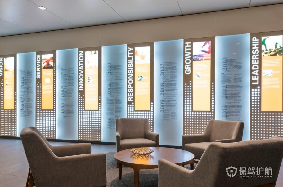创意美式办公室接待区装修效果图