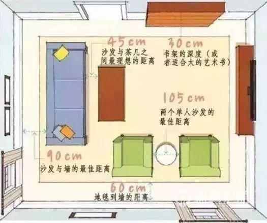 日式风格家具尺寸设计-保驾护航装修网