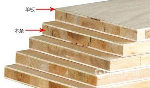 板材的种类,板材如何选择