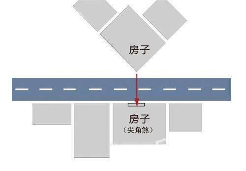 尖角煞-保驾护航装修网